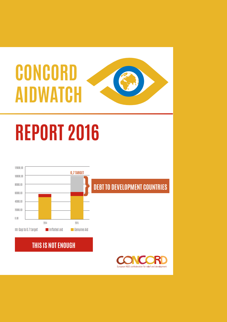 CONCORD AidWatch-rapport 2016