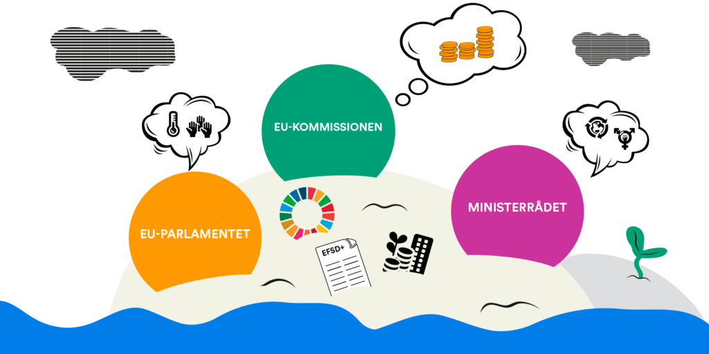 Trialogen-EUs-budget-i-fokus